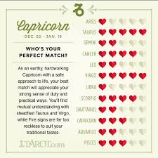 Scorpio And Capricorn Compatibility Chart Your Free Valentines Day Astrology Love Chart Whos Your