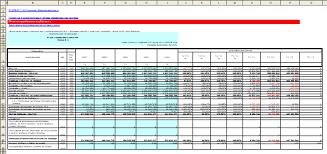 Финансовые расчеты и графики в excel Финансовая математика и  Финансовый анализ Отчет о прибылях и убытках