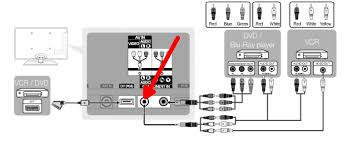 please help trying to connect wii to samsung led tv tried one is the av adapter cable and has a red white and yellow jack on it you plug the wii wires into the adapter cable and then plug the cable into this jack
