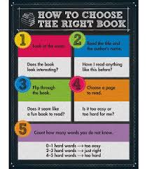 Colorful Chalkboard How To Choose The Right Book Chart