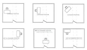 feng shui in office. Feng Shui Office Layout Examples Home  In