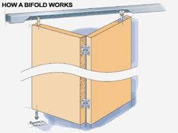 folding closet door hardware best of great bi fold door hardware heavy duty