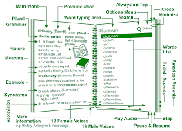 English Hindi Talking Dictionary Free Download Latest Version For