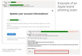 Nearly 500 Million Fake Website Pages Invade 2018 Phishing