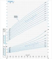 Credible Growth Chart Templates Kids Growth Chart Male