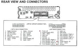 pioneer vsx receiver wiring diagrams wire center \u2022 pioneer vsx-305 wiring diagram pioneer vsx receiver wiring diagrams besides pioneer car radio rh efluencia co pioneer stereo receiver pioneer vsx 1021 k recall