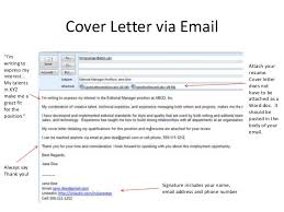 Emailing Cover Letter And Resume Cool Email About Best How Write A