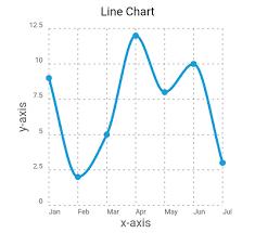 Line Chart Component