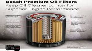 Mobil 1 M1 103 Extended Performance Oil Filter Youtube