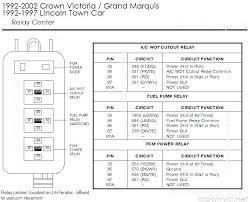 1992 mercury grand marquis radio wiring diagram trusted wiring 1986 mercury grand marquis fuse box diagram at 1986 Mercury Grand Marquis Fuse Box Diagram
