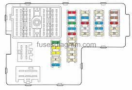 fuses and relays box diagram mercury mountaineer  fuse box diagram mercury mountaineer mercury mountaineer2 blok salon 2