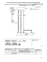 2005 chevrolet truck suburban 2500 2wd 8 1l mfi ohv 8cyl repair wiring diagram at vssa t 2001