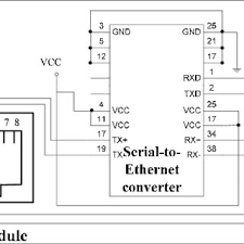 wiring diagram for ethernet wiring diagram operations ethernet circuit diagram wiring diagram rows wiring diagram for crossover ethernet cable circuit diagram of the