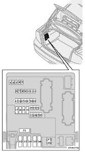 2005 volvo s80 volvo s80 1999 wiring diagram the fuses in the trunk are located behind the panel on the driver's side when replacing a blown fuse, be sure to replace it with a new one