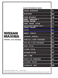 1998 nissan maxima wiring diagram electrical system 1998 23810450 nissan maxima a32 workshop manual clutch valve on 1998 nissan maxima wiring diagram electrical system