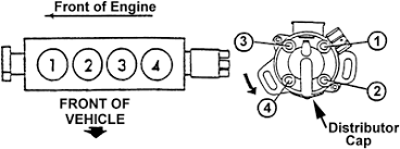 kia sephia engine diagram questions answers pictures fixya i need a diagram of the spark plug wires on a 2000 kia sephia hope this helps there are four engine types