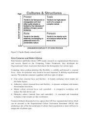 organizational culture essay organizational culture essay organisational culture management essay essay
