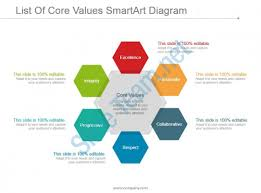 smartart powerpoint templates list of core values smartart diagram ppt samples download