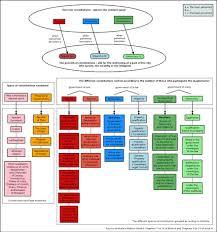 Talk Politics Aristotle Wikiwand