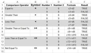 example fred pryor seminars excel formula syntax figure 3