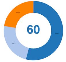 A Reusable D3 Donut Chart Github