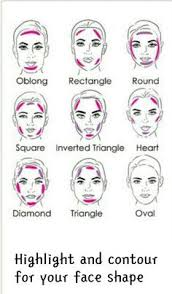 1000 images about face contouring on makeup transformation contouring and contours