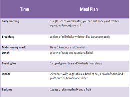 Sawan 2018 Foods To Avoid During Sawan Month Heres A
