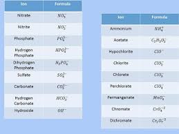 Section 11 Ionic Compounds Mr Becks Chemistry