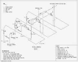 Isometric Pipe Design General Guidelines Of Pump Piping Layout Piping Guide