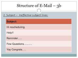 Email Etiquette Basics