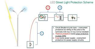 protect your led designs from over voltage transient surges a surge protection subassembly that can suppress excessive surges to lower voltage levels is an optimal way to protect the led luminaire investment