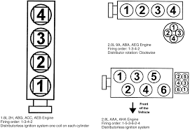 jetta vr wiring diagram images jetta 2 0 firing order besides vw jetta vr6 engine diagram also
