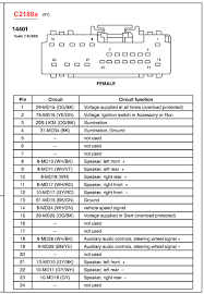 what is the pinout of my 2005 ford focus xz4 ses stereo Ford Focus 2005 Wiring Diagram Ford Focus 2005 Wiring Diagram #19 wiring diagram for 2005 ford focus