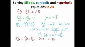 mit numerical methods for pde lecture 4 solving 2d equations with finite difference