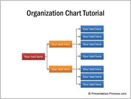 Simple Organization Chart Powerpoint Tutorial