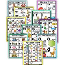 Phonics Alphabet Chart Gorgeous 488PcsSet English Phonics Posters A48 Big Card Alphabet Chart
