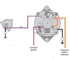 mando alternator wiring diagram wiring diagram mando marine alternator wiring diagram wirdig
