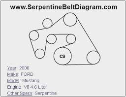 2001 mustang gt belt diagram pretty ford mustang v8 4 6l engine