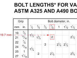 Bolt Length Selection Aid Cisc Icca