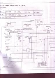 kubota g2160 wiring diagram wiring diagram kubota zd21 wiring diagram