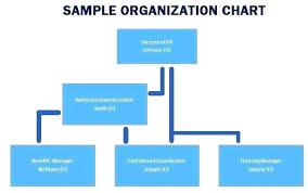Template Organisational Chart Vpnservice Info