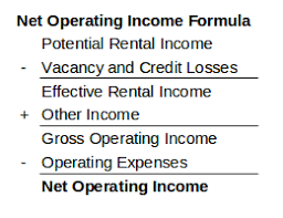 Understanding Net Operating Income In Commercial Real Estate