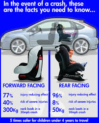 car seat installation education image to view larger