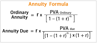 Annuity Factor Chart Annuity Formula How To Calculate Annuity Payment In Excel
