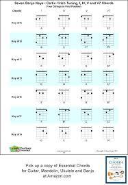 Flamenco Guitar Patterns E Banjo Open D Tuning Chord Chart ...