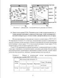 Пример выполнения контрольной работы по материаловедению Материаловедение рис 6