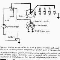 ziemlich accel coil schaltplan zeitgenössisch elektrische mallory old fashioned aq131 distributor wiring diagram schematic mallory unilite distributor wiring diagram a part of under