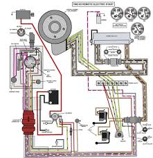 1970 25 hp evinrude wiring diagram trusted wiring diagrams u2022 rh radkan co 25 hp johnson outboard motor diagram evinrude wiring schematics