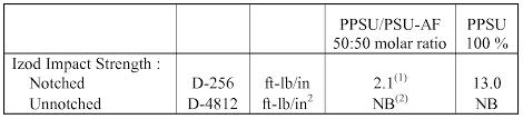 figure imgf000021 0002