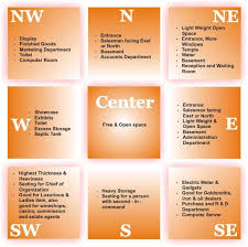 office entrance tips designing. Vastu For Office Entrance Tips Designing 0